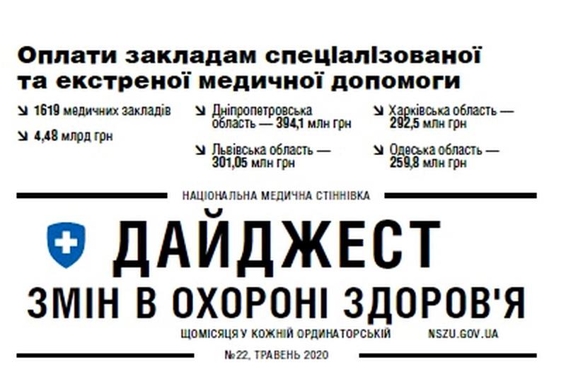 ДАЙДЖЕСТ ЗМІН В ОХОРОНІ ЗДОРОВ'Я №22 (травень 2020 року)